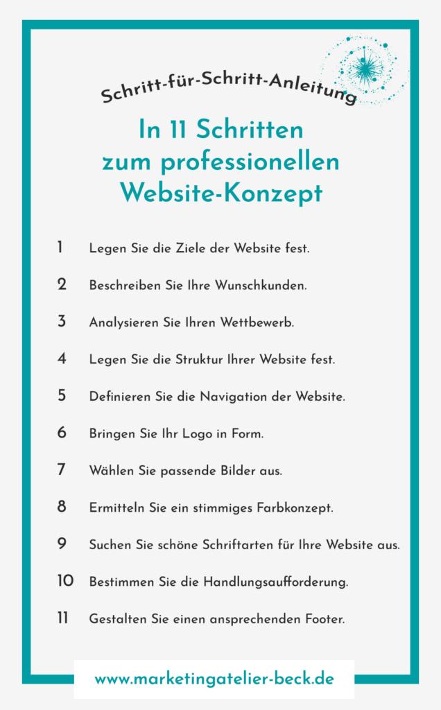 Diese In fografik zeigt Ihnen, wie Sie in 11 Schritten ein professionelles Website-Konzept erstellen.
